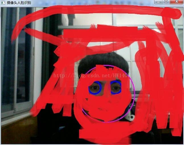 OpenCV – 静态图片人脸检测和摄像头人脸检测-StubbornHuang Blog